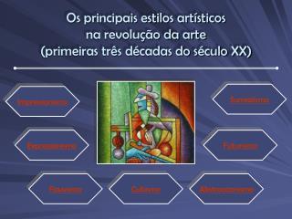 Os principais estilos art�sticos  na revolu��o da arte  (primeiras tr�s d�cadas do s�culo XX)