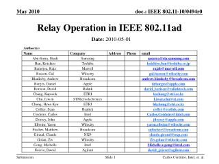 Relay Operation in IEEE 802.11ad