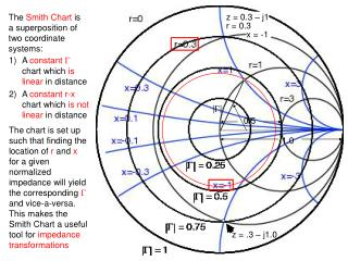 A  constant    chart which  is linear  in distance