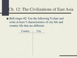 Ch. 12: The Civilizations of East Asia
