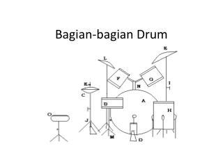 Bagian-bagian Drum