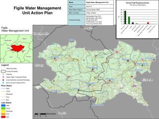 Figile Water Management Unit Action Plan