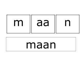 mkm woorden