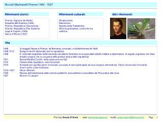 Niccol� Machiavelli Firenze 1469 - 1527