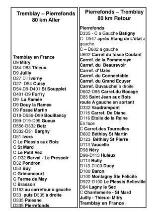Pierrefonds – Tremblay 80 km Retour