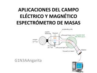 APLICACIONES DEL CAMPO ELÉCTRICO Y MAGNÉTICO ESPECTRÓMETRO DE MASAS