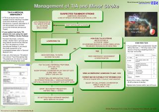 Management of TIA and Minor Stroke