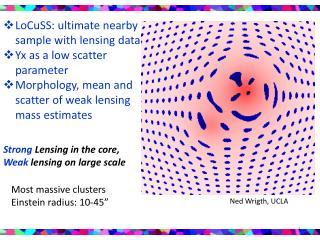 Most massive clusters Einstein radius: 10-45�
