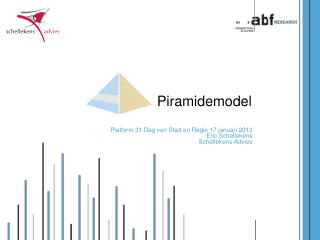 Piramidemodel