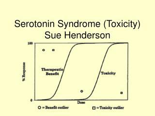 Serotonin Syndrome (Toxicity) Sue Henderson
