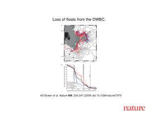 AS Bower  et al. Nature 459 , 243-247 (2009) doi:10.1038/nature0 7979