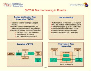 DVTG & Test Harnessing in Rosetta