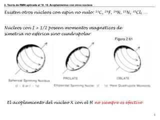 2. Teoría de RMN aplicada al  1 H. 10. Acoplamientos con otros núcleos