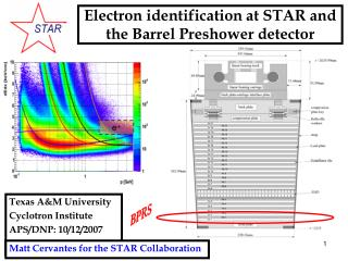 Electron identification at STAR and the Barrel Preshower detector