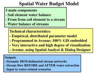 Spatial Water Budget Model