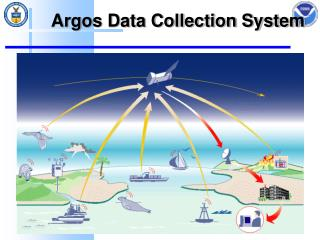 Ocean Climate Observations