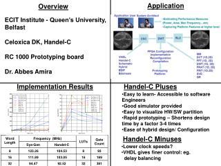 ECIT Institute - Queen's University, Belfast Celoxica DK, Handel-C RC 1000 Prototyping board