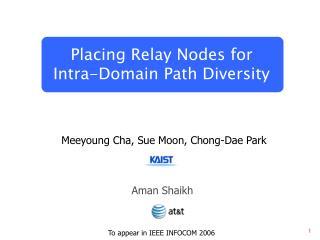 Meeyoung Cha, Sue Moon, Chong-Dae Park Aman Shaikh