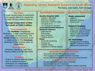 Assessing Library Research Support in South Africa Pat Busby, Colin Darch, Karin de Jager