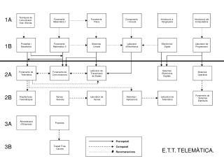 E.T.T. TELEMÀTICA.
