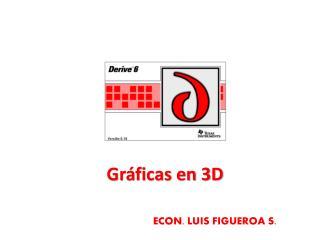 Gr�ficas en 3D
