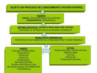 SISTEMA EDUCATIVO: APARATO IDEOLÒGICO DEL ESTADO FUNCIONAL AL SISTEMA SOCIO-ECONÒMICO DOMINANTE