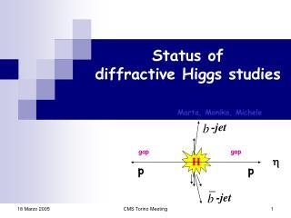 Status of  diffractive Higgs studies