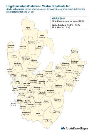 MARS 2014 (förändring motsvarande månad 2013) Västra Götaland  14,0 %  (-2,2  %)