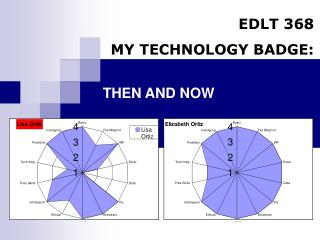 EDLT 368 MY TECHNOLOGY BADGE:
