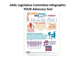 AASL Legislative Committee  Infographic :  YOUR Advocacy Tool
