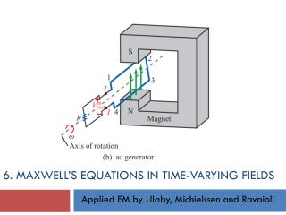 6. Maxwell's Equations In Time-Varying Fields