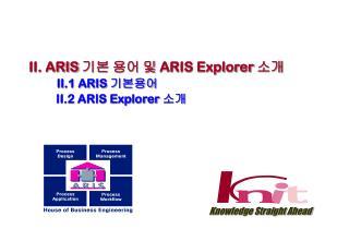 II. ARIS  기본 용어 및  ARIS Explorer  소개 II.1 ARIS  기본용어 II.2 ARIS Explorer  소개