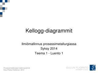 Kellogg-diagrammit