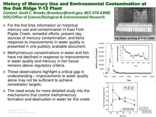 History of Mercury Use and Environmental Contamination at the Oak Ridge Y-12 Plant