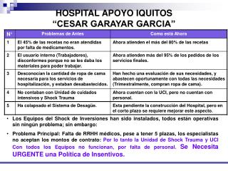 "HOSPITAL APOYO IQUITOS  ""CESAR GARAYAR GARCIA"""