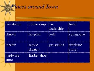 Places Around the Town