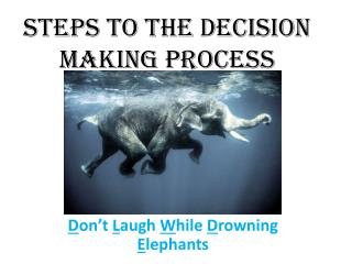 Steps to the Decision Making Process