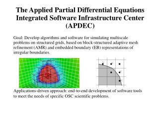 The Applied Partial Differential Equations Integrated Software Infrastructure Center APDEC
