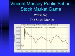 Vincent Massey Public School Stock Market Game