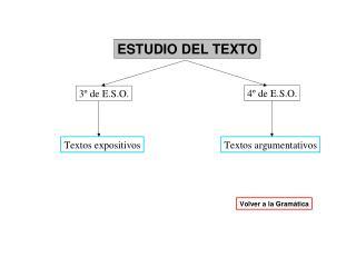 Texto Expositivo y Argumentativo