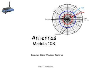 Antennas Module 10B
