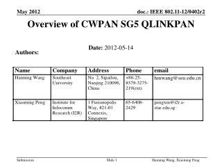 Date:  2012- 05-14