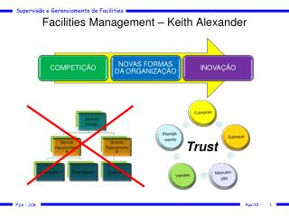 Facilities  Management – Keith Alexander