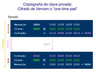 """Criptografía de clave privada:  Cifrado de Vernam o """"one-time pad"""""""