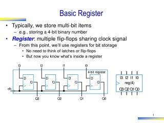 Basic Register
