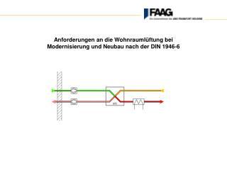 Anforderungen an die Wohnraumlüftung bei Modernisierung und Neubau nach der DIN 1946-6