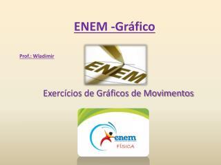 ENEM -Gr�fico