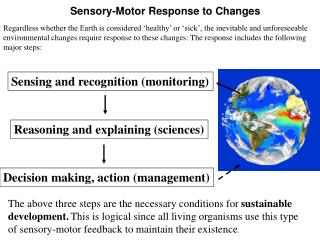 Sensory-Motor Response to Changes