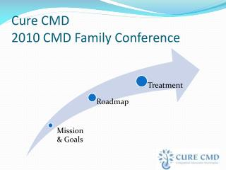 Cure CMD 2010 CMD Family Conference
