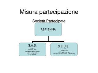 Misura partecipazione